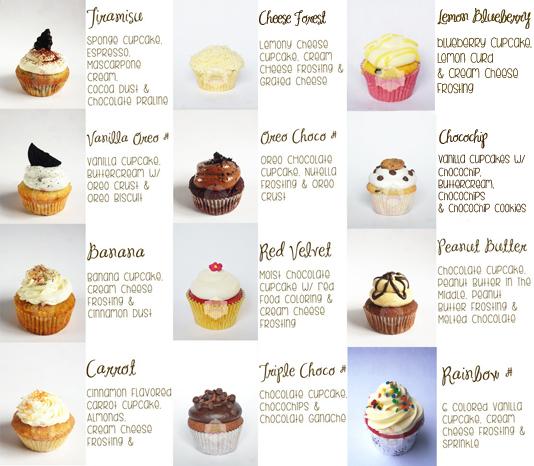 Regular Cupcake22